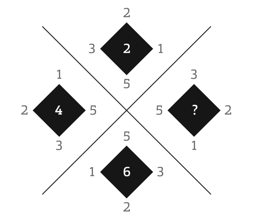 Blank Diamond puzzle